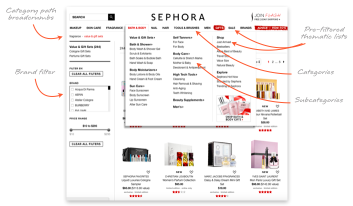 eCommerce Site-Search and Navigation UX Design Guide - Loop54