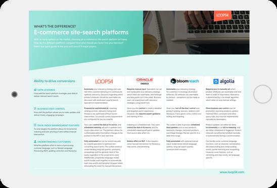 E-commerce site‑search platforms