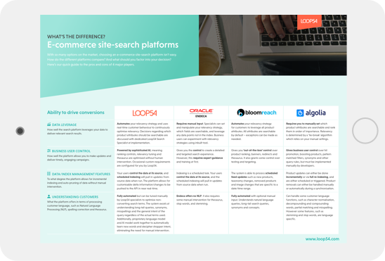 E-commerce site‑search platforms