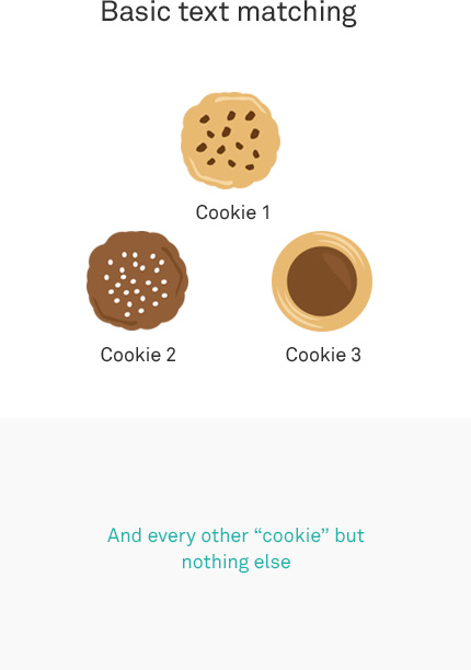 Basic text-matching search